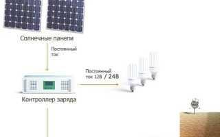 Особенности солнечных электростанций для дачи