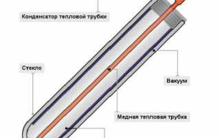 Вакуумные трубки для солнечного коллектора