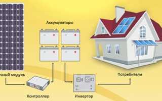 Домашняя солнечная электростанция и ее особенности