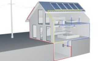 Что такое гибридные солнечные электростанции