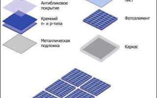 Особенности конструкции солнечных батарей