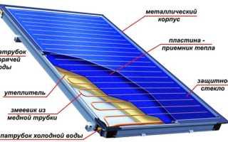 Как собрать солнечный коллектор своими руками
