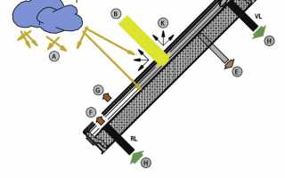 Расчет солнечного коллектора для ГВС