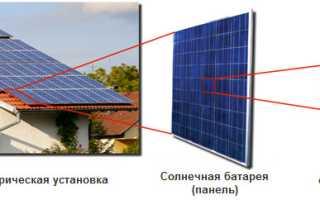 Солнечные батареи и из чего они сделаны