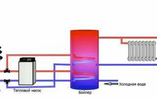 Как сделать солнечный коллектор для отопления своими руками?