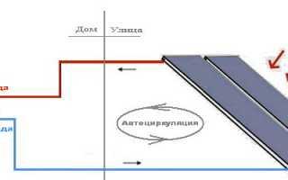 Как сделать солнечное отопление частного дома своими руками?