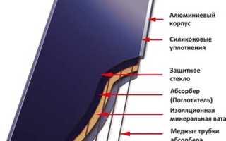 Как устроен солнечный коллектор?
