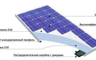Солнечные панели и их виды