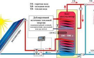 Особенности солнечных водонагревателей, их использование и изготовление