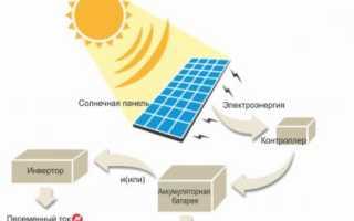 Принцип работы и схема солнечной батареи