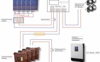 Плюсы и минусы солнечных батарей