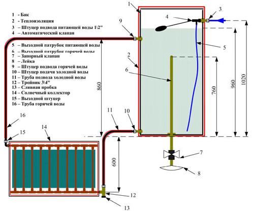 схема душа на солнечных батареях