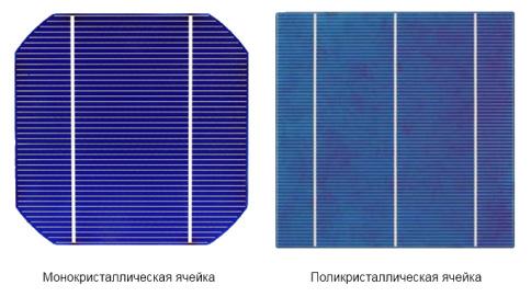 моно- и поликристаллическая ячейка