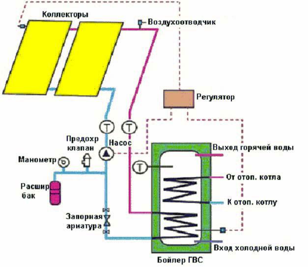 схема для зимнего отопления