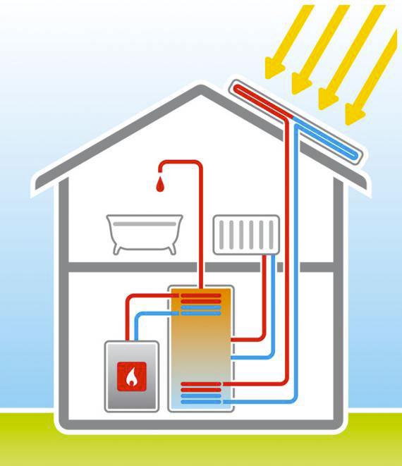 схема отопления и горячего водоснабжения