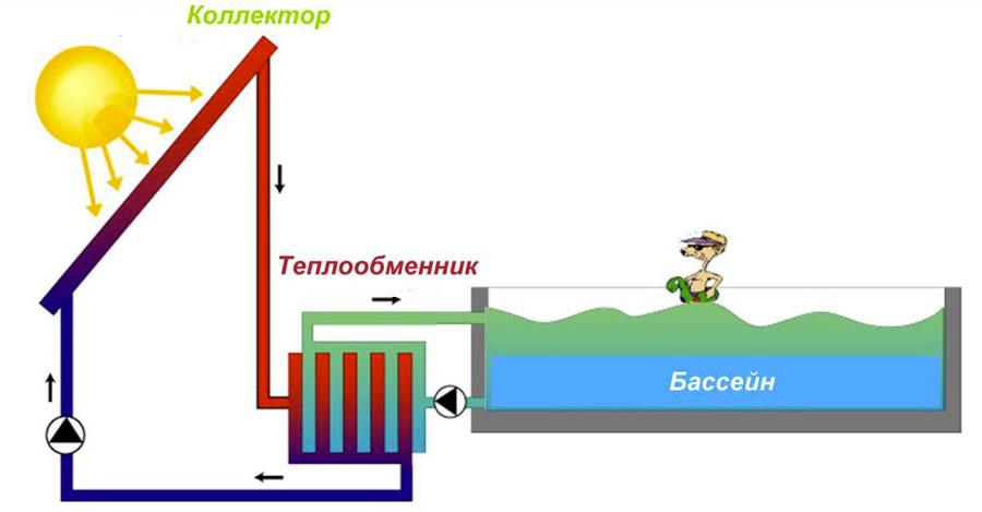Двухконтурная система