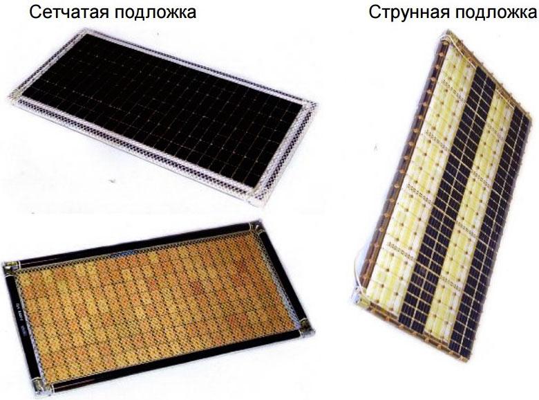 Гелиевые панели с подложкой