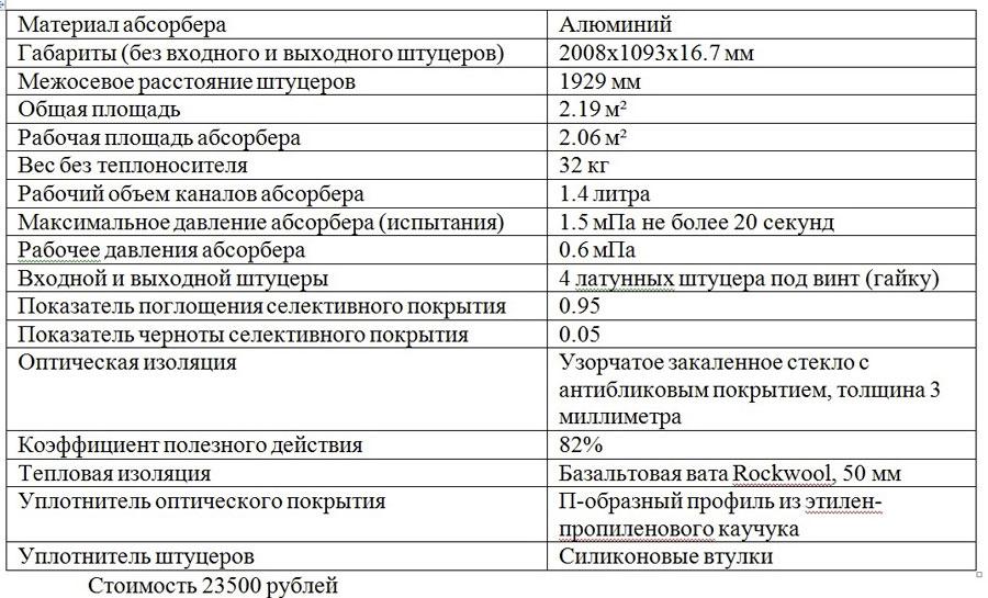 «Сокол-А» (основные данные)
