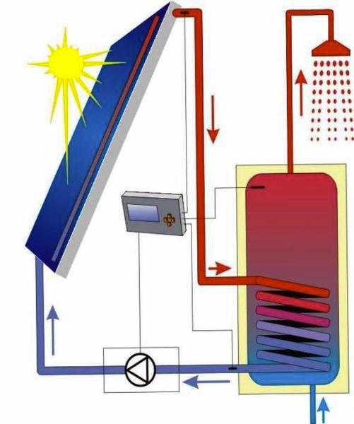 Схема двухконтурного нагрева