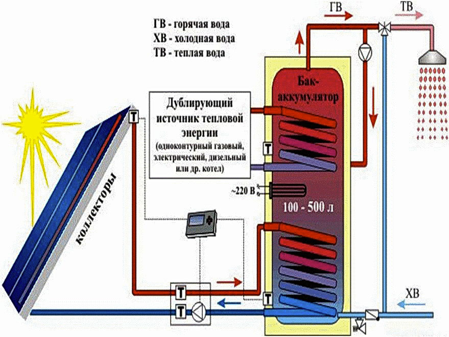 Схема с двумя теплообменниками