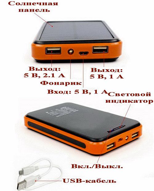 USB-разъемы и органы управления