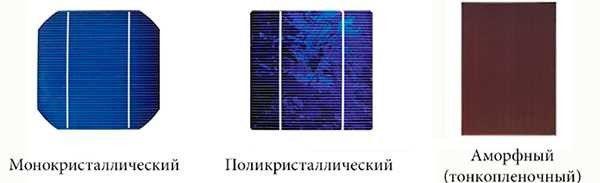 фотоэлектрические преобразователи