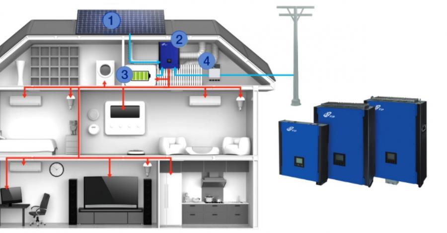 Схема сетевой гелиевой электростанции