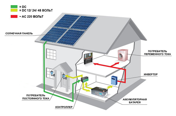 Components_of-solar_station.jpg