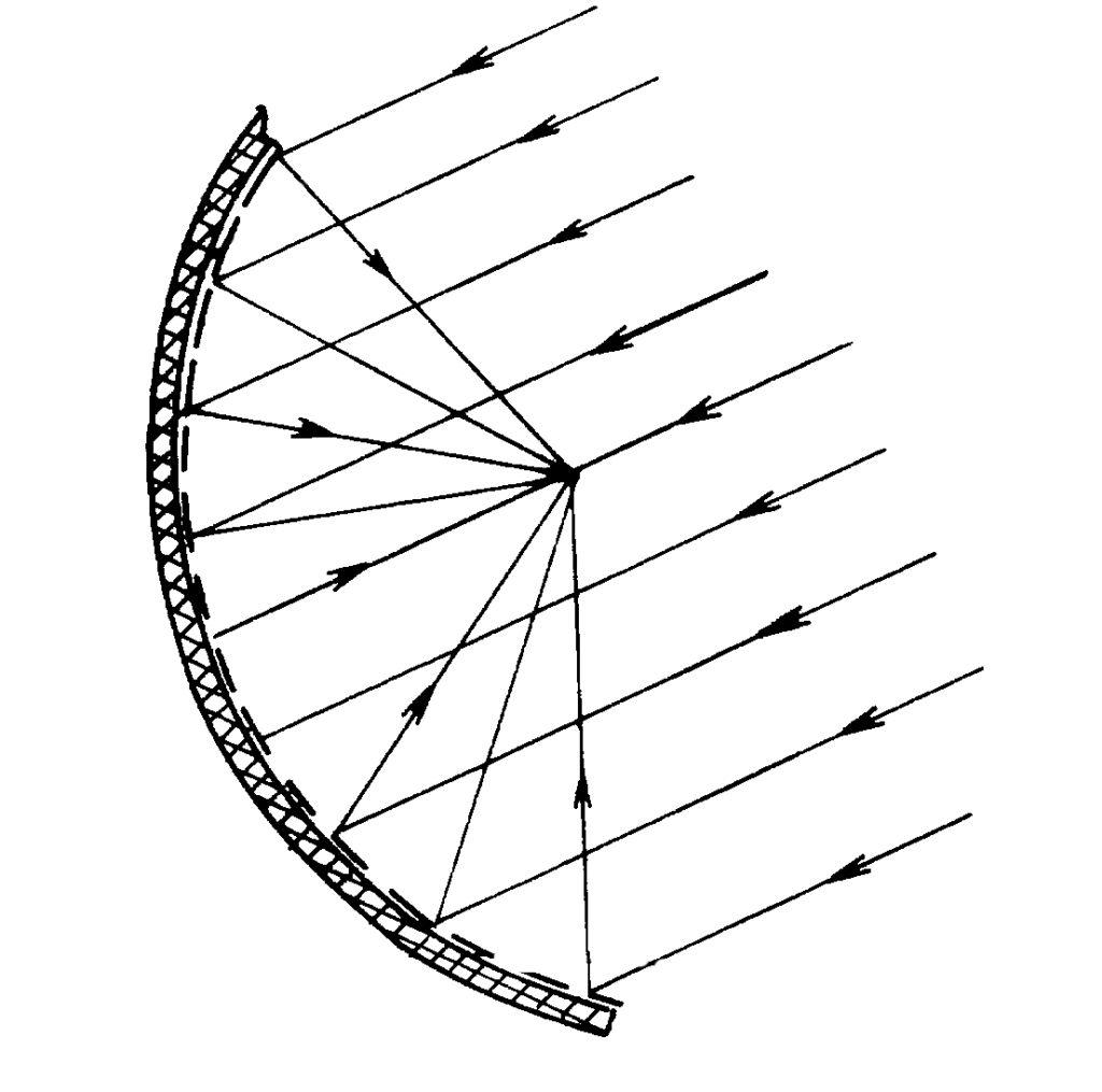 parabolicheskie-koncentratory-1024x1015.png
