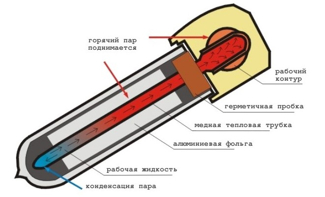 solnehnii_collektor_3.jpg
