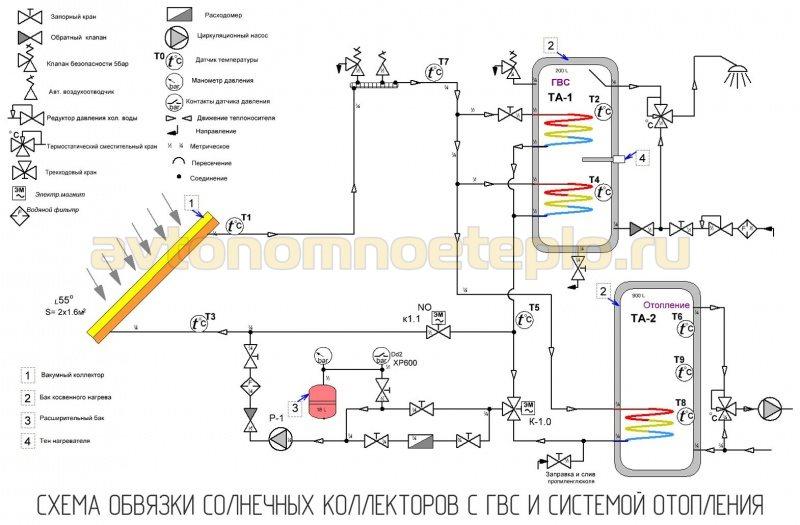 1529254459_shema-obvyazki-solnechnogo-vodogreynogo-kollektora-s-gvs-i-otopleniem.jpg