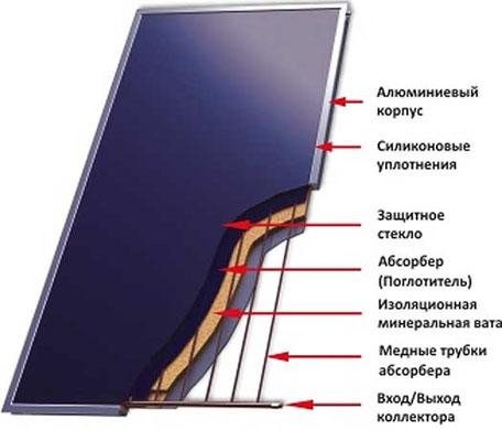 sol-kollector-ust.jpg