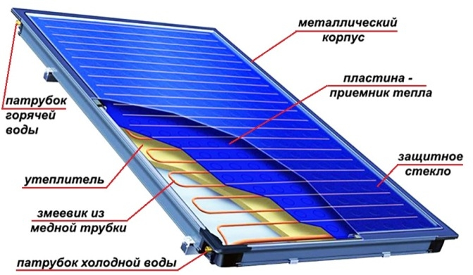 solnechnyy-kollektor-svoimi-rukami-8.jpg