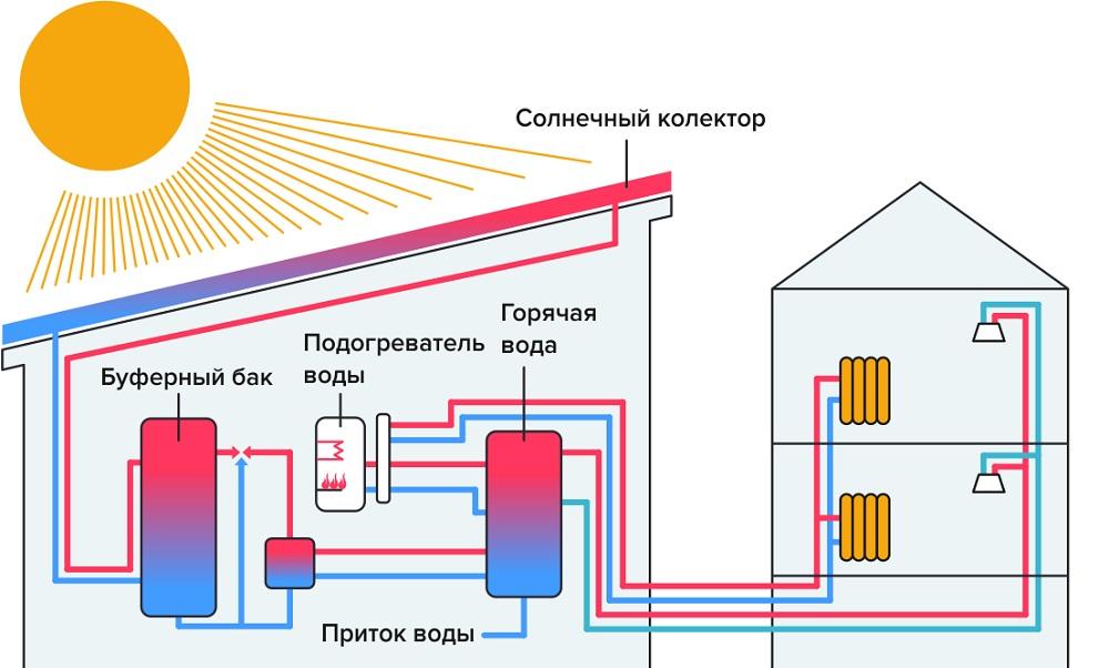 alternativnaya_energetika_03-1.jpg