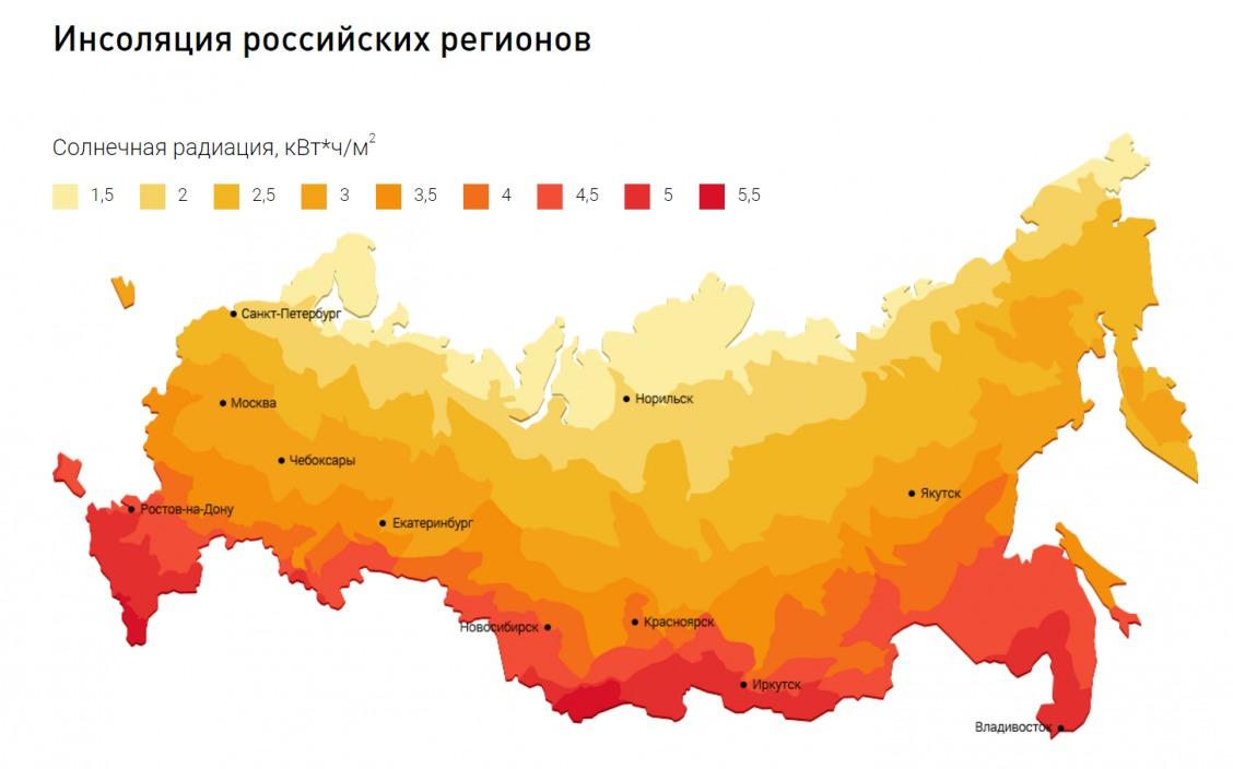 russia_solntce.jpg