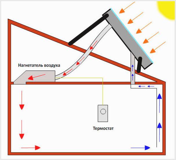 solnechnogo-kollektora10.jpg