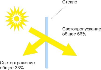 5cxema-podklyucheniya-solnechnye-batarei.jpg