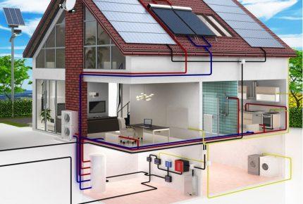 Solnechnie-paneli-obviazka-430x290.jpg