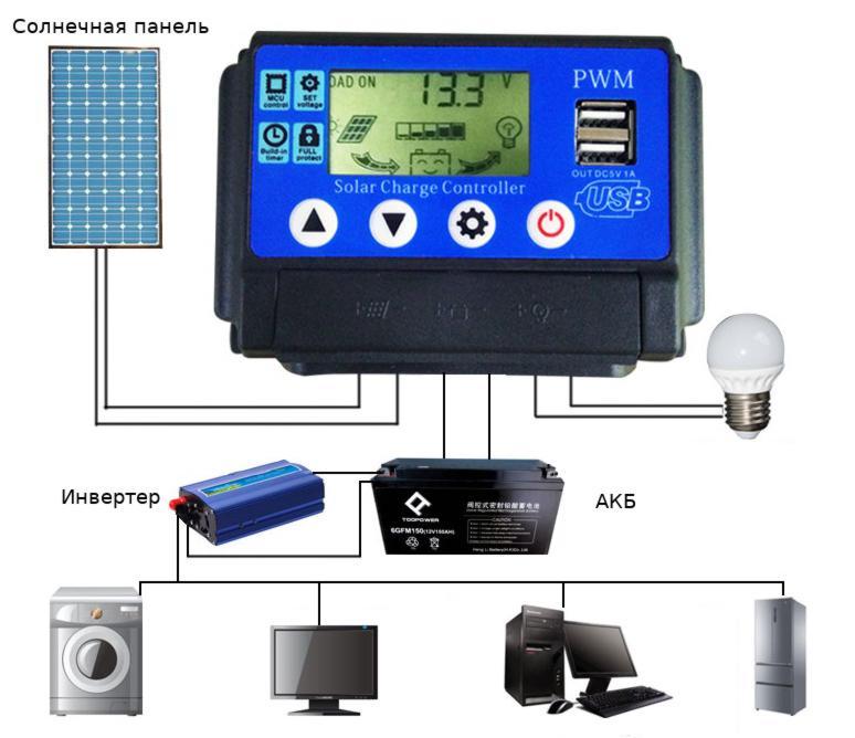 Solar-panel-controller.jpg