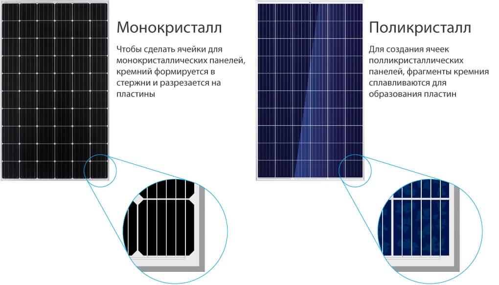 fakty-solnechnoj-energetiki1.jpg