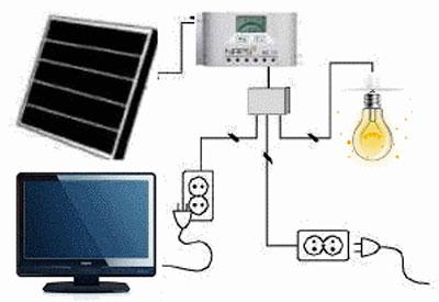 Как сделать солнечную батарею своими руками дома