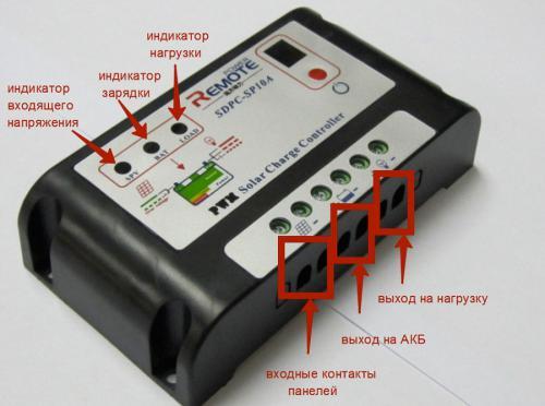 ШИМ – контроллер