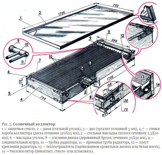 Изготовление солнечных коллекторов в домашних условиях - Svbur.ru